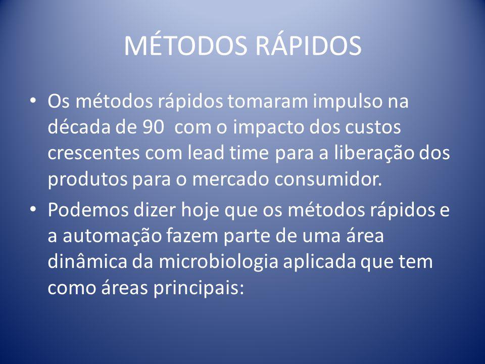 MÉTODOS RÁPIDOS