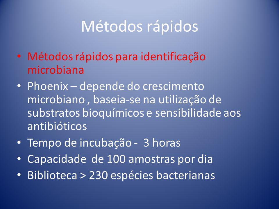 Métodos rápidos Métodos rápidos para identificação microbiana