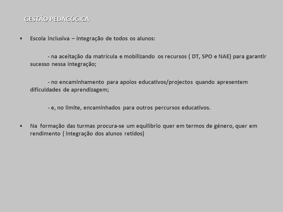 GESTÃO PEDAGÓGICA Escola inclusiva – integração de todos os alunos: