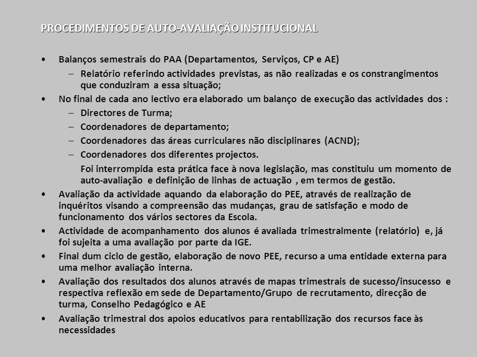PROCEDIMENTOS DE AUTO-AVALIAÇÃO INSTITUCIONAL