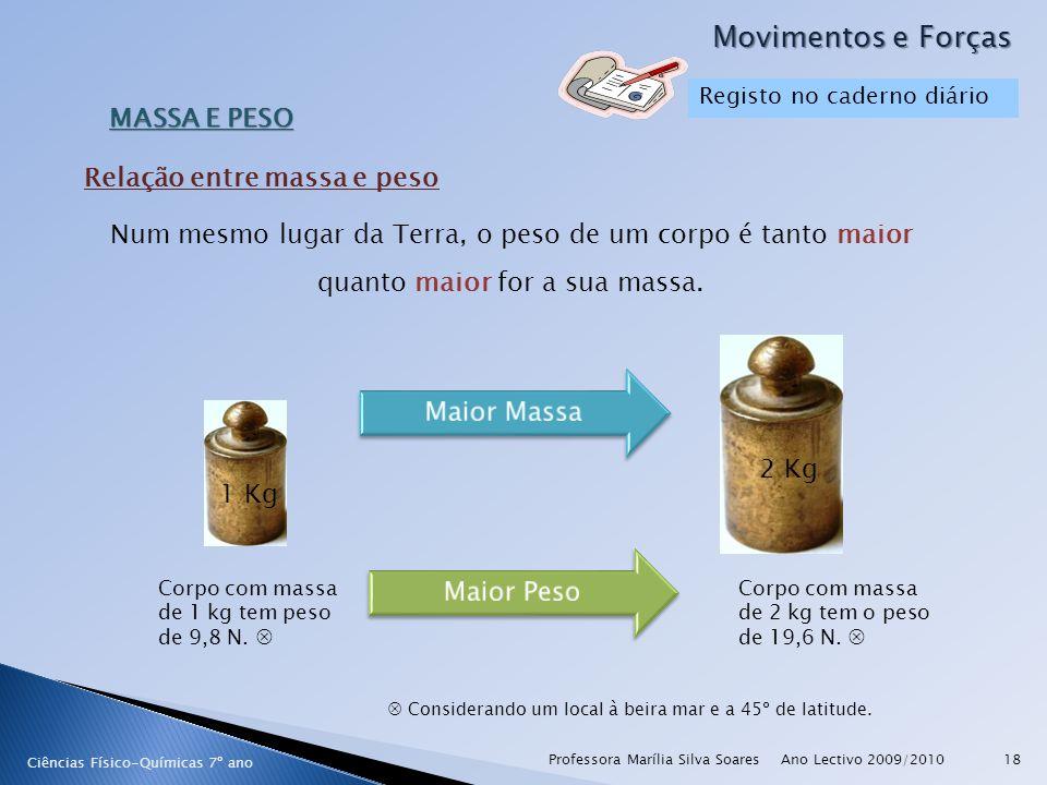 Movimentos e Forças MASSA E PESO Relação entre massa e peso