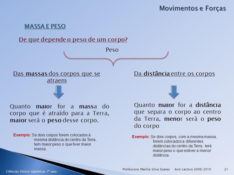 Movimentos e Forças MASSA E PESO De que depende o peso de um corpo
