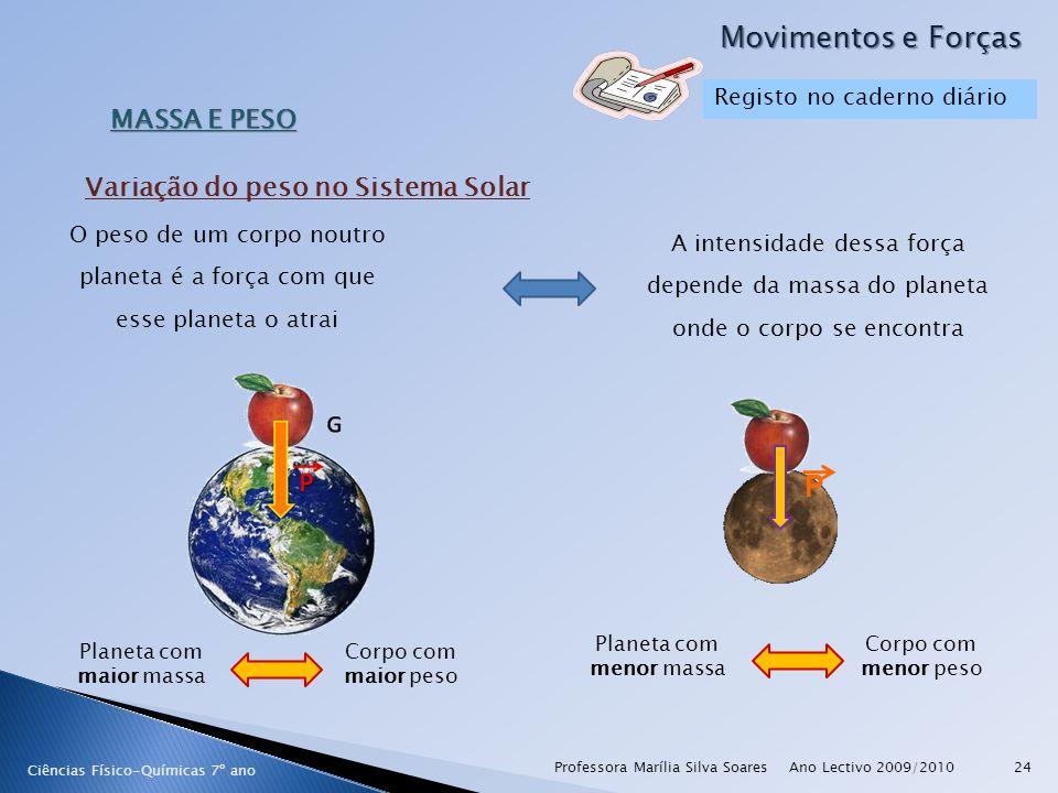 Movimentos e Forças P MASSA E PESO Variação do peso no Sistema Solar