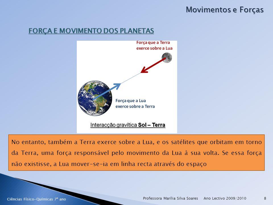 Movimentos e Forças FORÇA E MOVIMENTO DOS PLANETAS