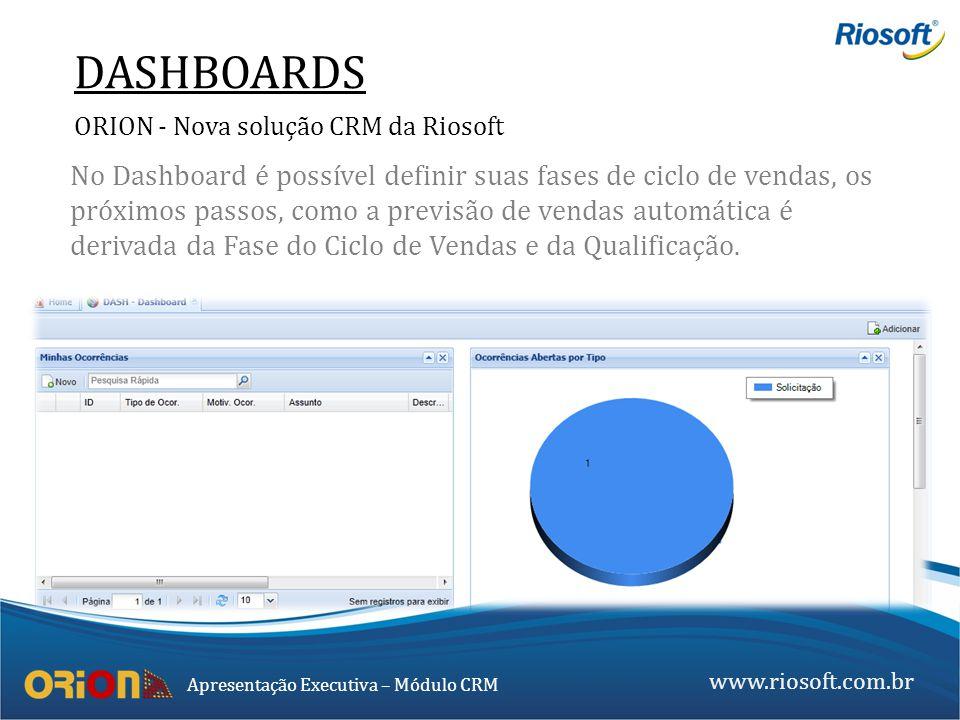 DASHBOARDS ORION - Nova solução CRM da Riosoft.