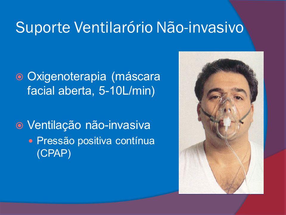 Suporte Ventilarório Não-invasivo
