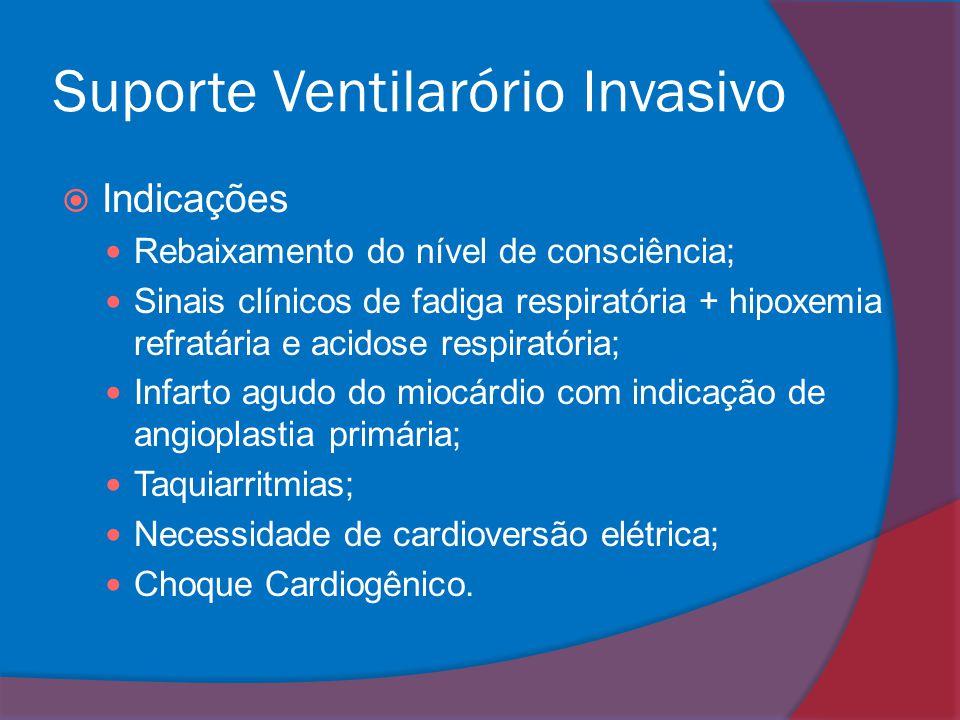 Suporte Ventilarório Invasivo