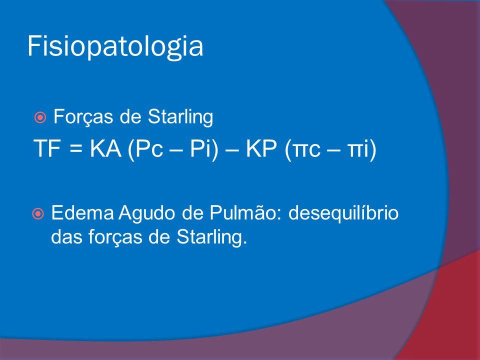 Fisiopatologia TF = KA (Pc – Pi) – KP (πc – πi) Forças de Starling