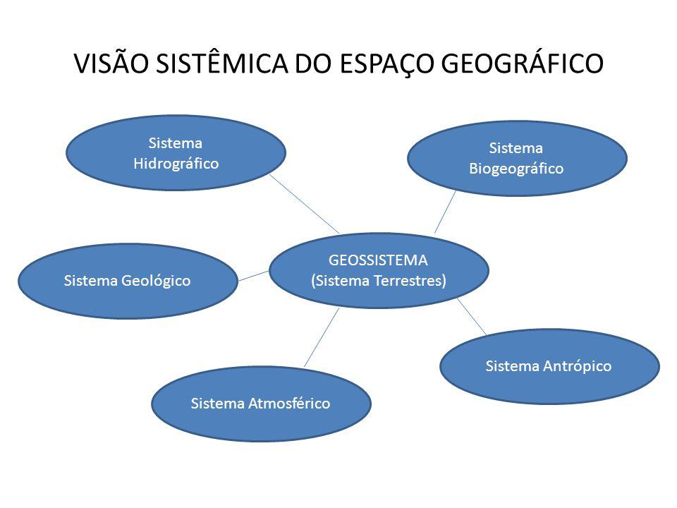 VISÃO SISTÊMICA DO ESPAÇO GEOGRÁFICO