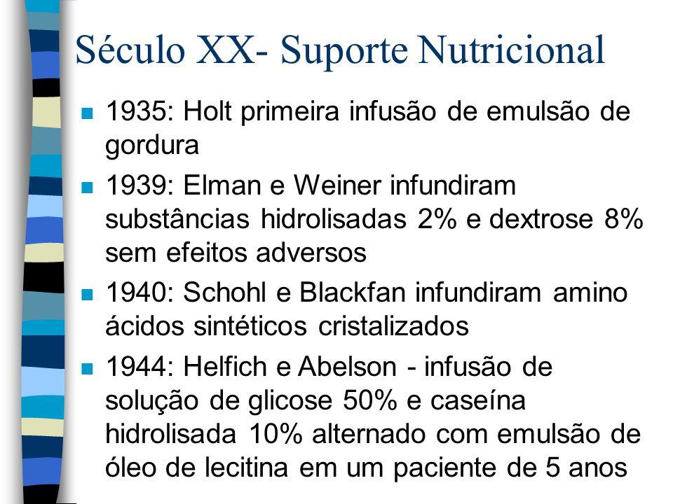 Século XX- Suporte Nutricional