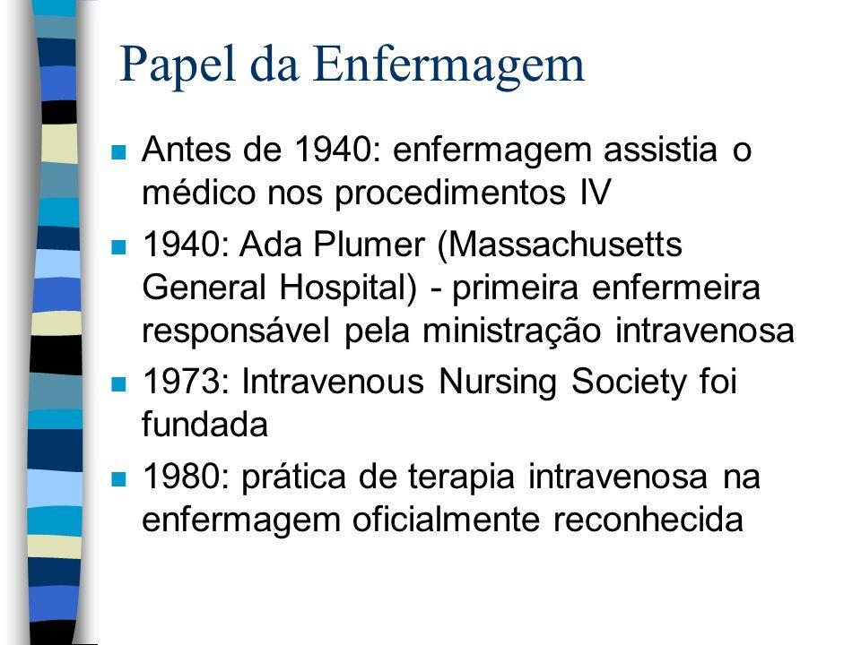 Papel da Enfermagem Antes de 1940: enfermagem assistia o médico nos procedimentos IV.