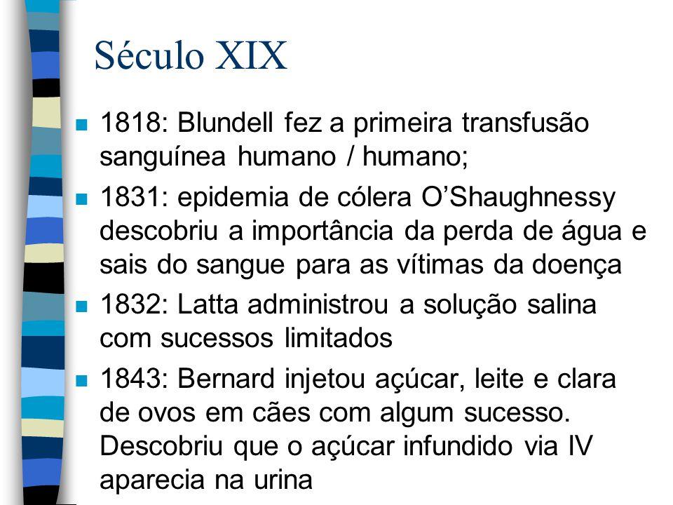 Século XIX 1818: Blundell fez a primeira transfusão sanguínea humano / humano;
