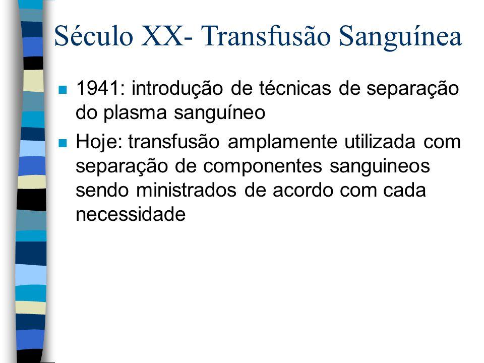 Século XX- Transfusão Sanguínea