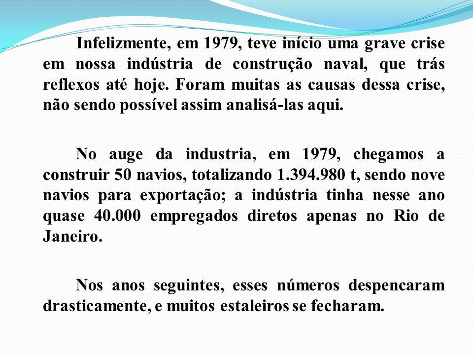 Infelizmente, em 1979, teve início uma grave crise em nossa indústria de construção naval, que trás reflexos até hoje.