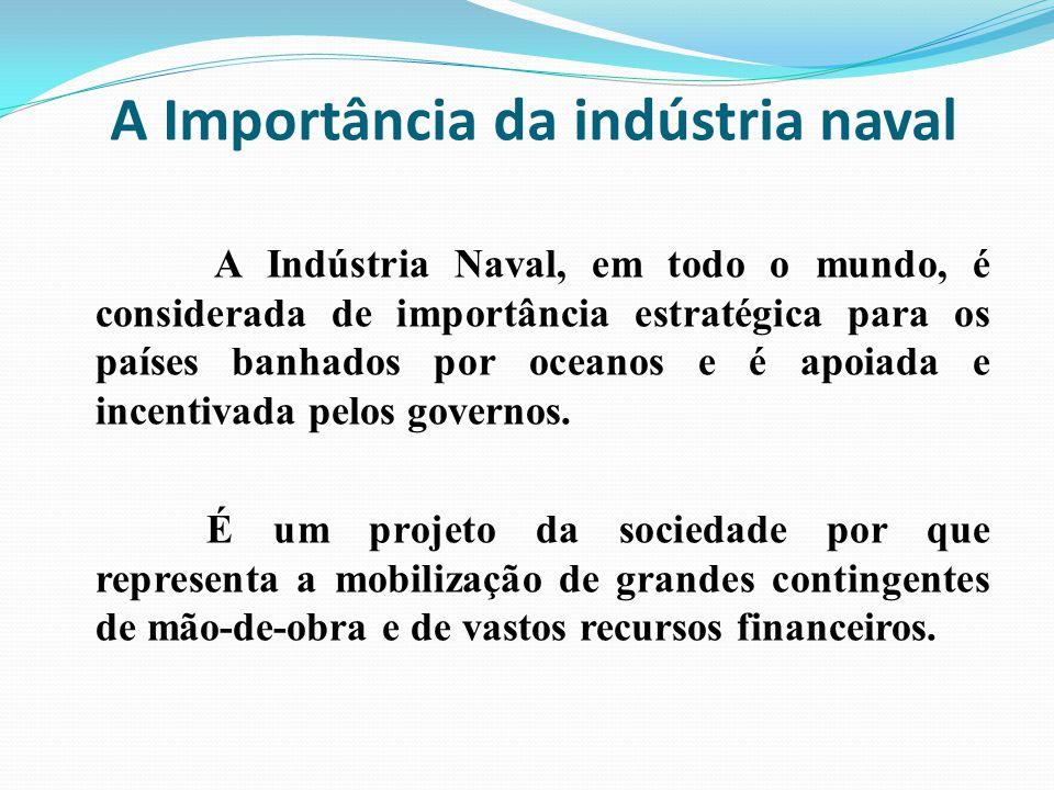 A Importância da indústria naval
