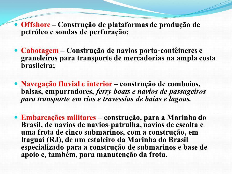 Offshore – Construção de plataformas de produção de petróleo e sondas de perfuração;