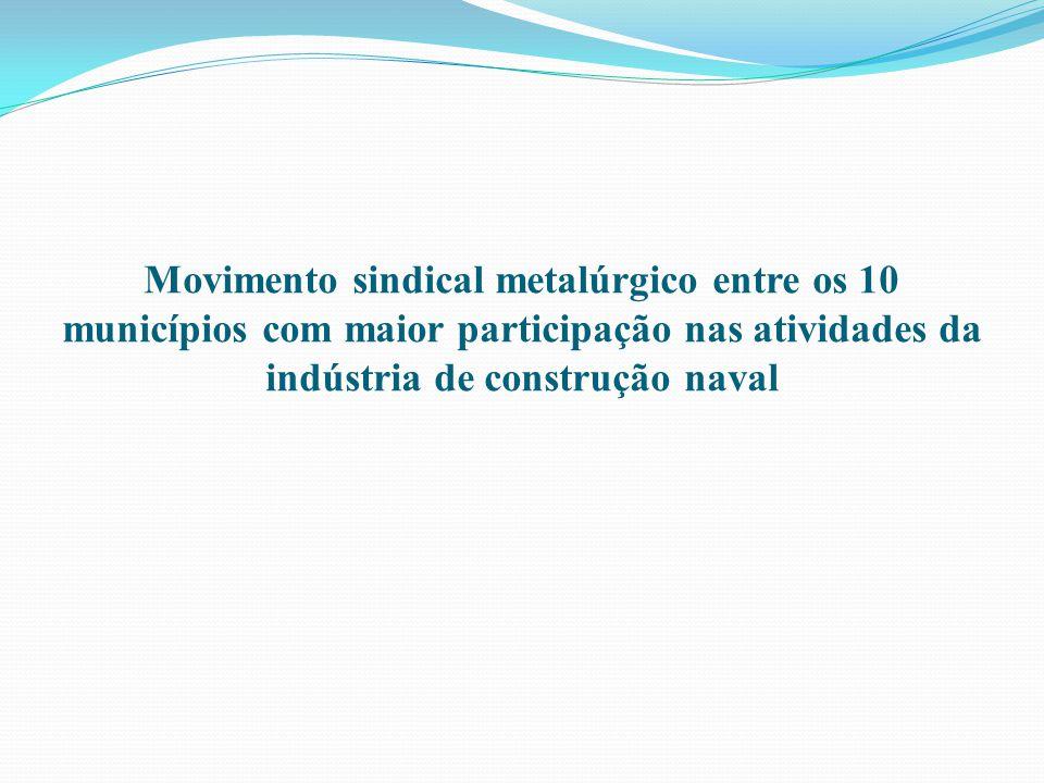 Movimento sindical metalúrgico entre os 10 municípios com maior participação nas atividades da indústria de construção naval