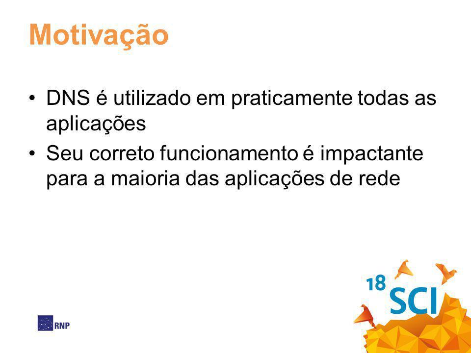 Motivação DNS é utilizado em praticamente todas as aplicações