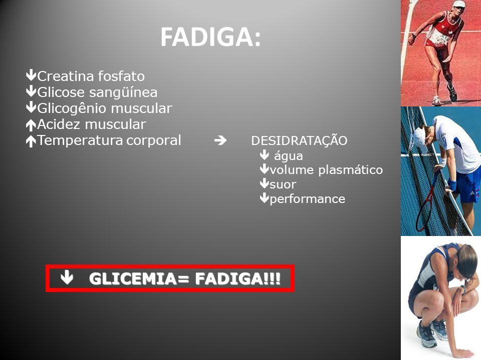 FADIGA:  GLICEMIA= FADIGA!!! Creatina fosfato Glicose sangüínea