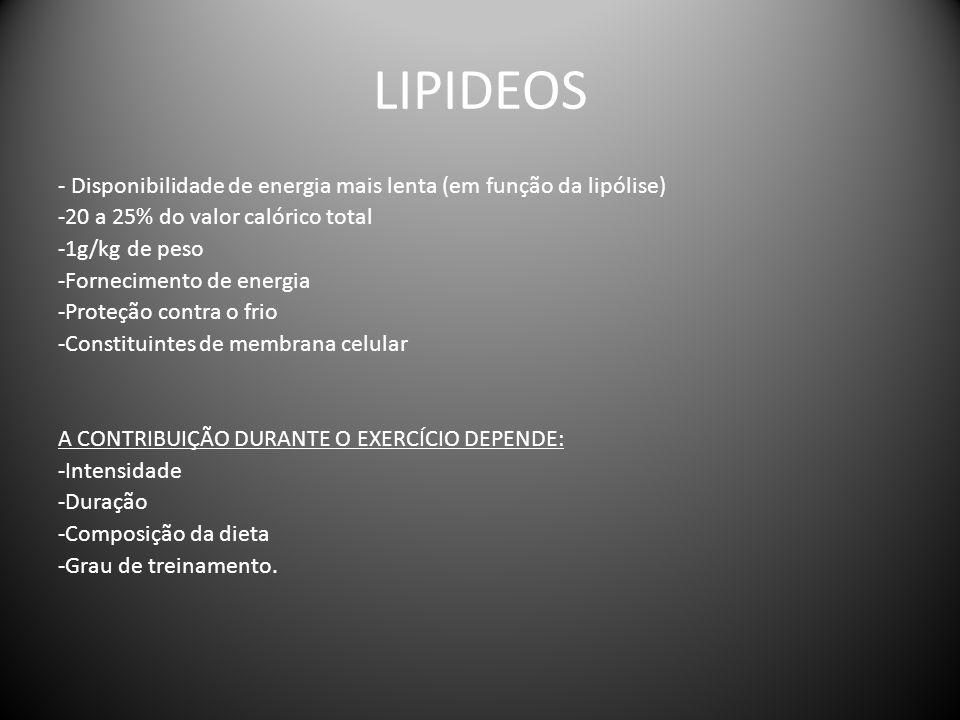 LIPIDEOS - Disponibilidade de energia mais lenta (em função da lipólise) -20 a 25% do valor calórico total.