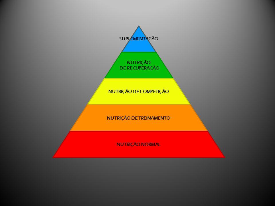 NUTRIÇÃO DE COMPETIÇÃO NUTRIÇÃO DE TREINAMENTO
