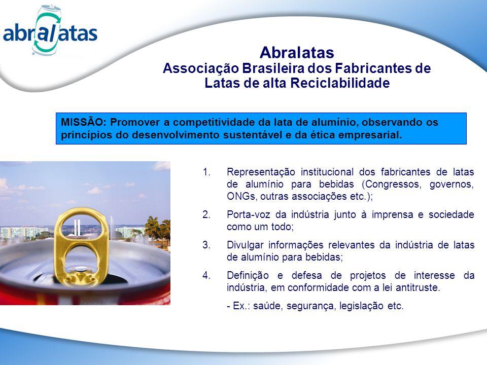 Associação Brasileira dos Fabricantes de Latas de alta Reciclabilidade