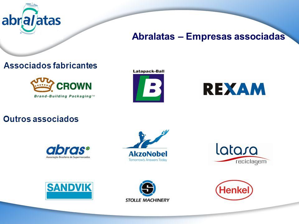Abralatas – Empresas associadas