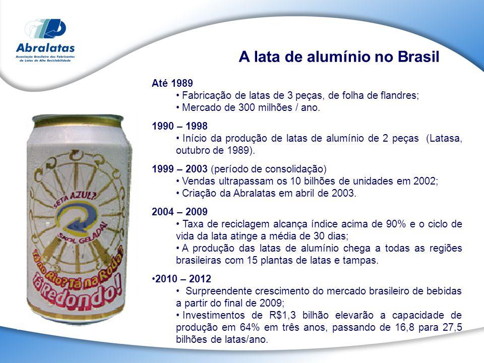 A lata de alumínio no Brasil