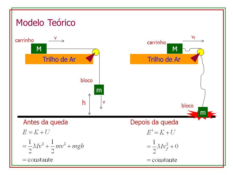Modelo Teórico Trilho de Ar M m Depois da queda M Trilho de Ar m h