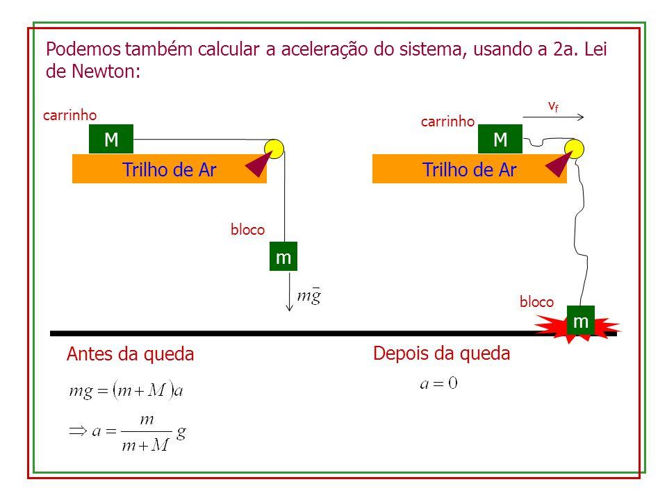 Podemos também calcular a aceleração do sistema, usando a 2a