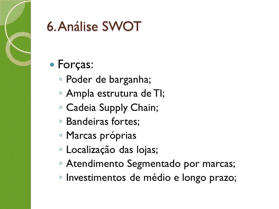 6. Análise SWOT Forças: Poder de barganha; Ampla estrutura de TI;