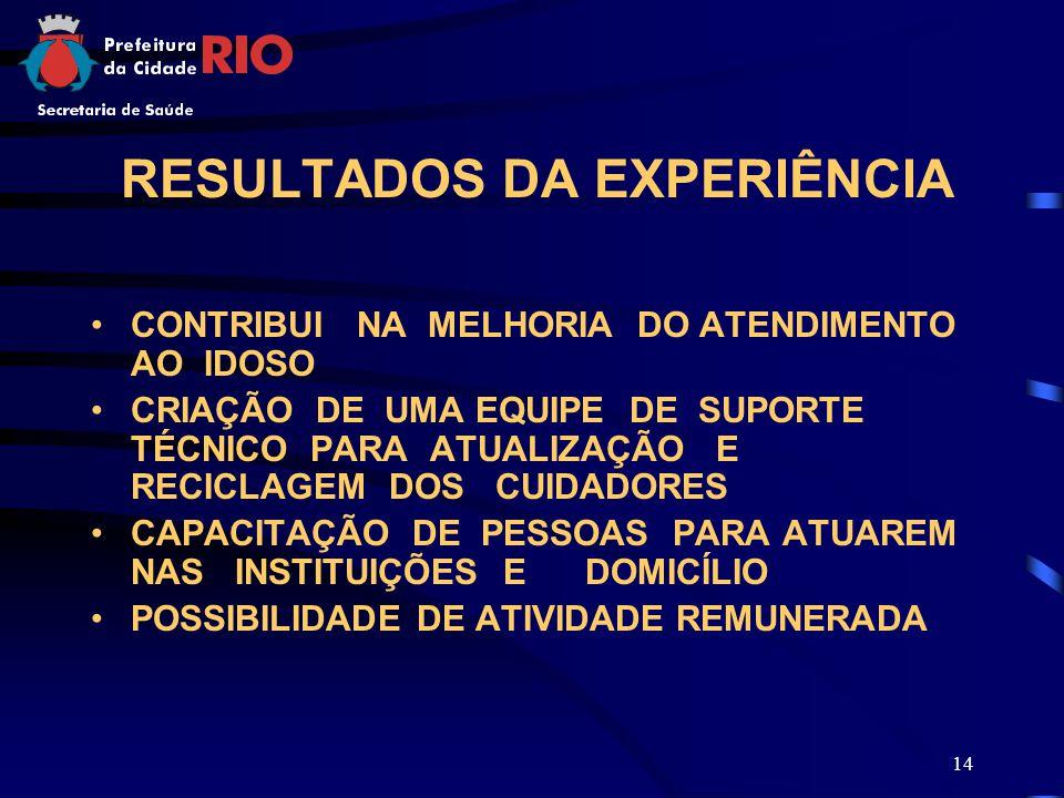 RESULTADOS DA EXPERIÊNCIA