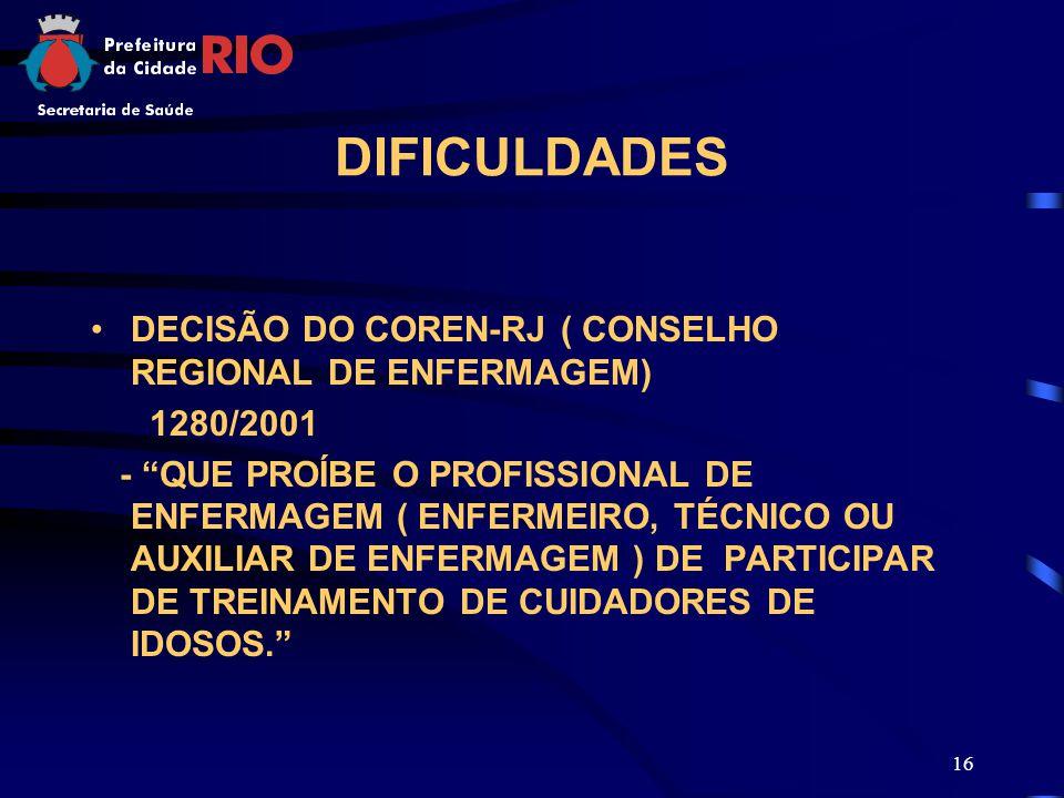 DIFICULDADES DECISÃO DO COREN-RJ ( CONSELHO REGIONAL DE ENFERMAGEM)