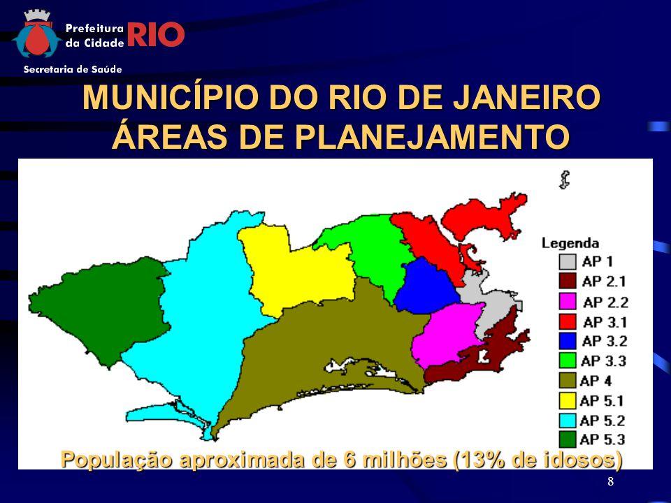 MUNICÍPIO DO RIO DE JANEIRO ÁREAS DE PLANEJAMENTO