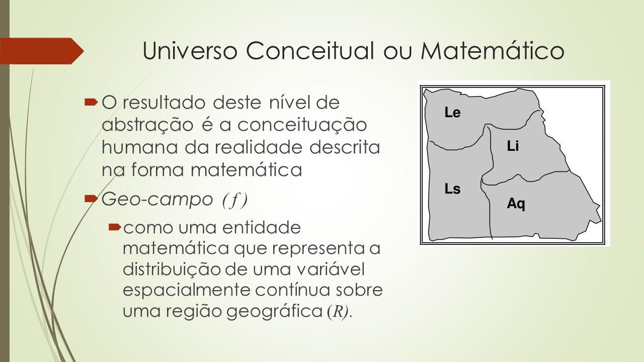 Universo Conceitual ou Matemático