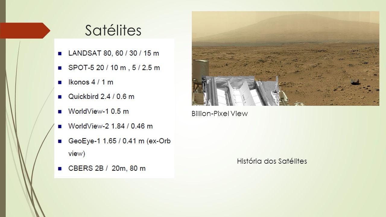 Satélites Billion-Pixel View História dos Satélites