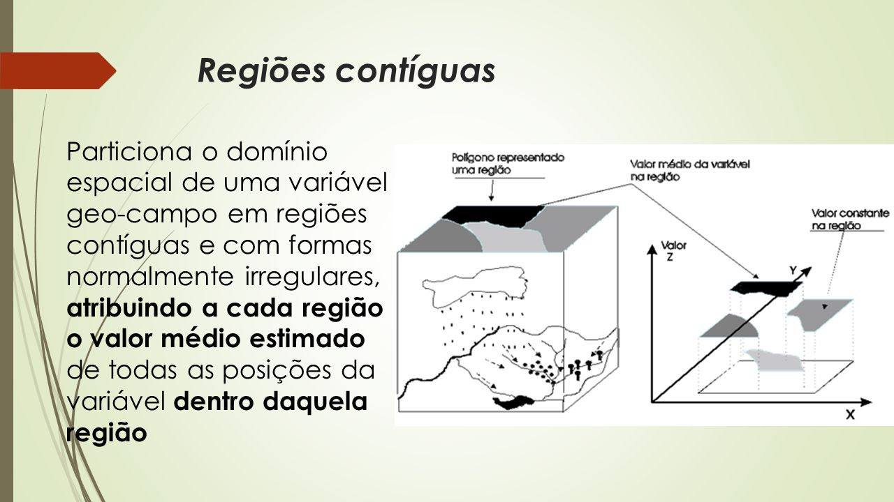 Regiões contíguas