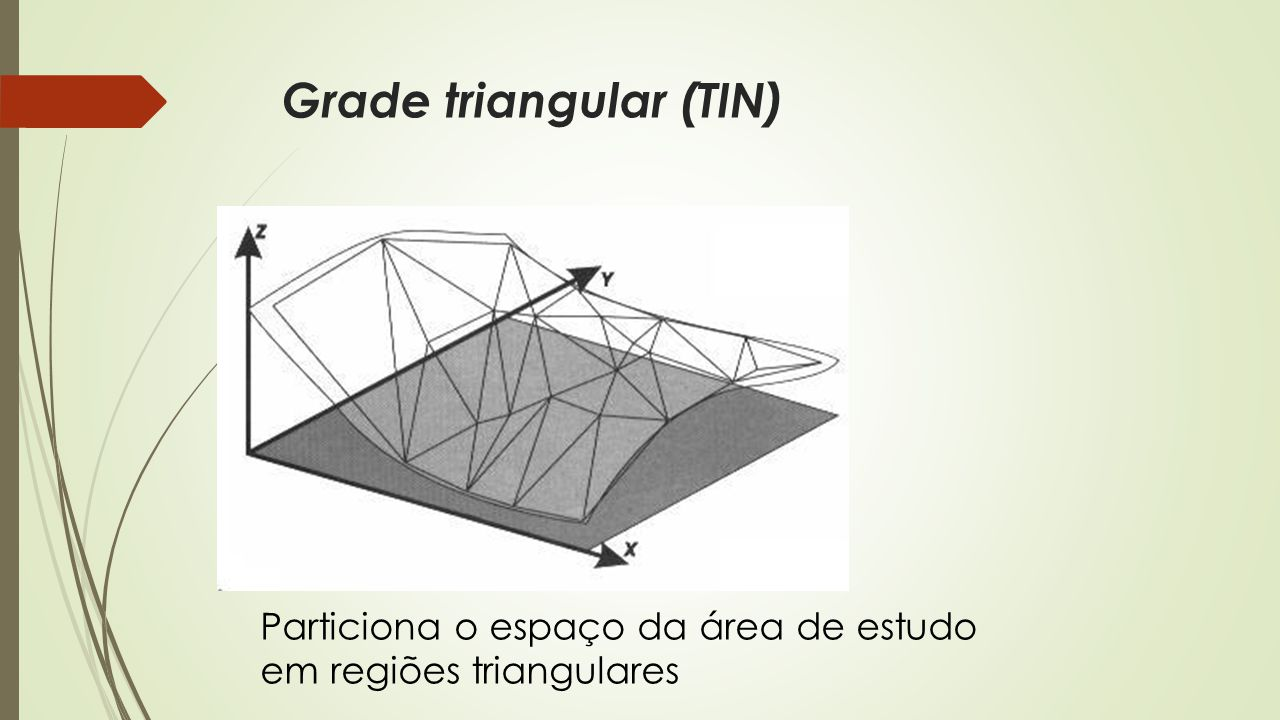 Grade triangular (TIN)
