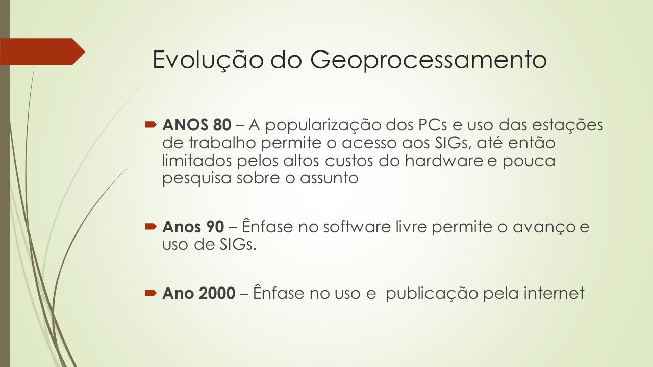 Evolução do Geoprocessamento