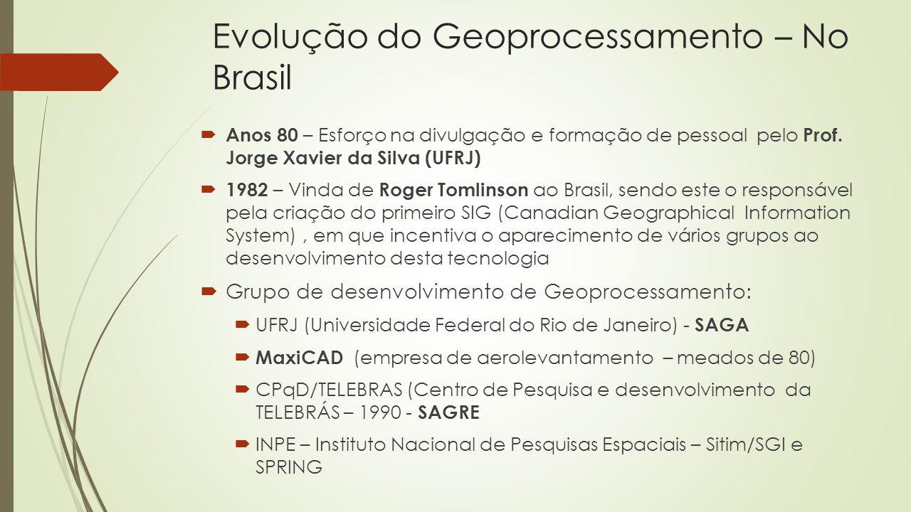 Evolução do Geoprocessamento – No Brasil