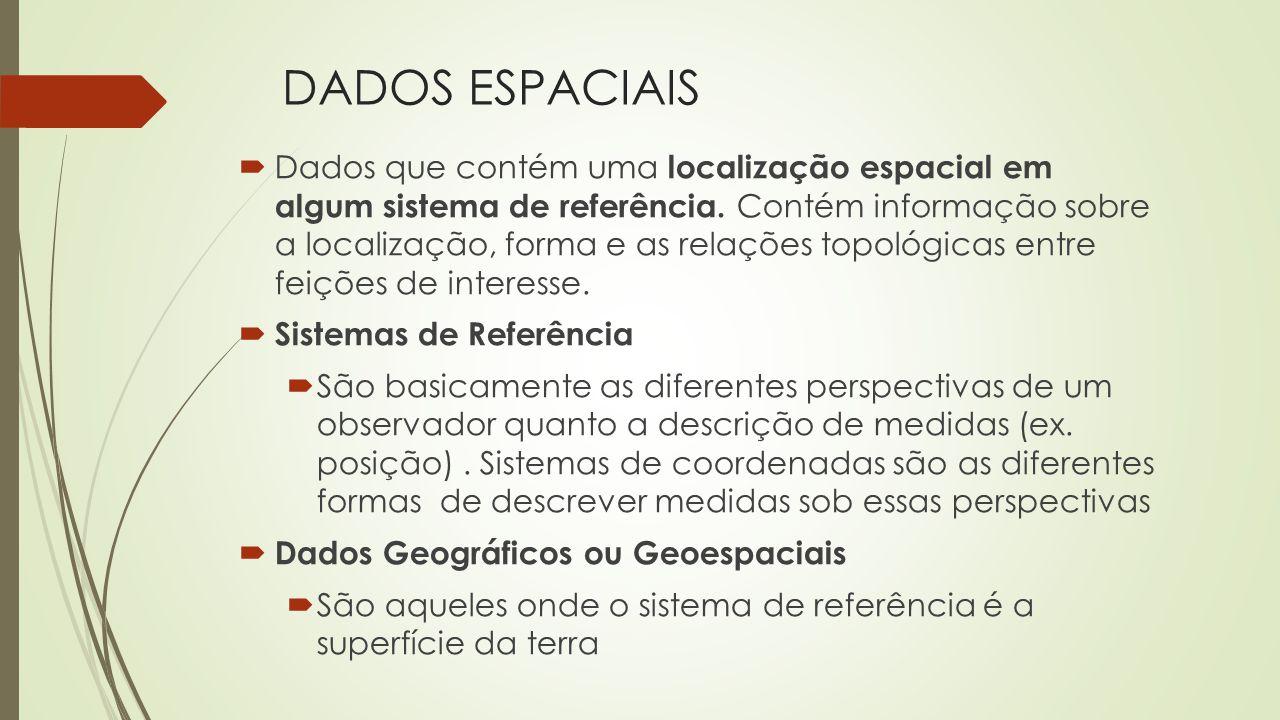 DADOS ESPACIAIS