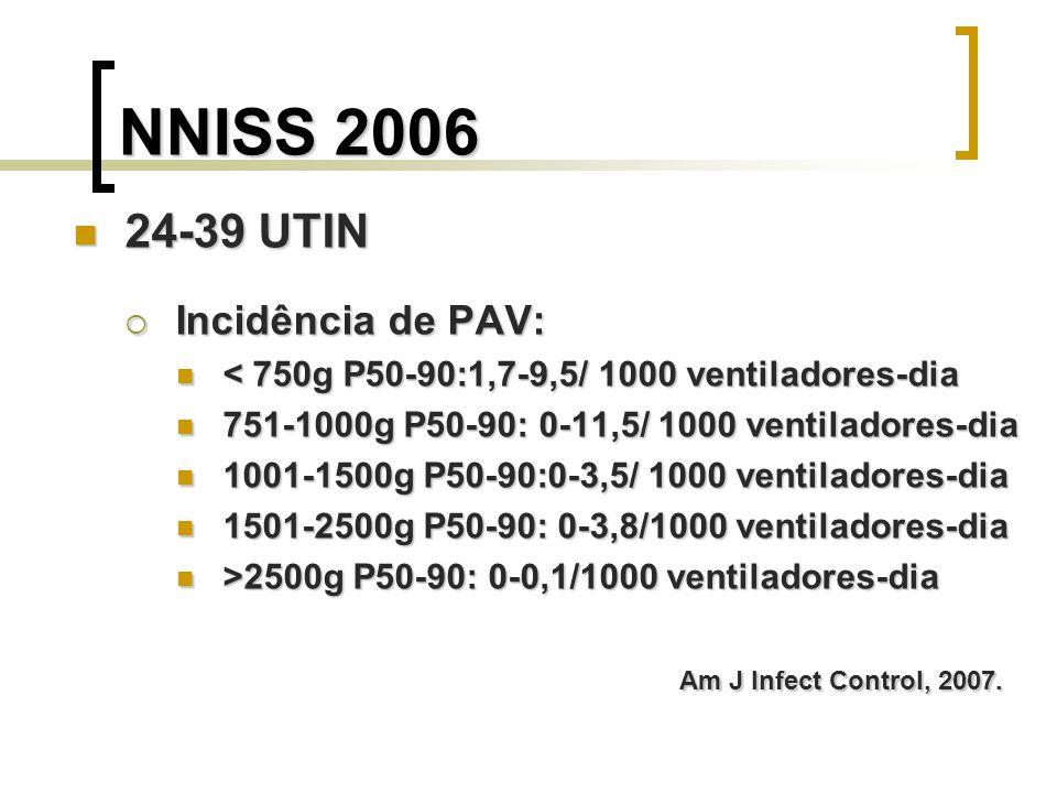NNISS 2006 24-39 UTIN Incidência de PAV: