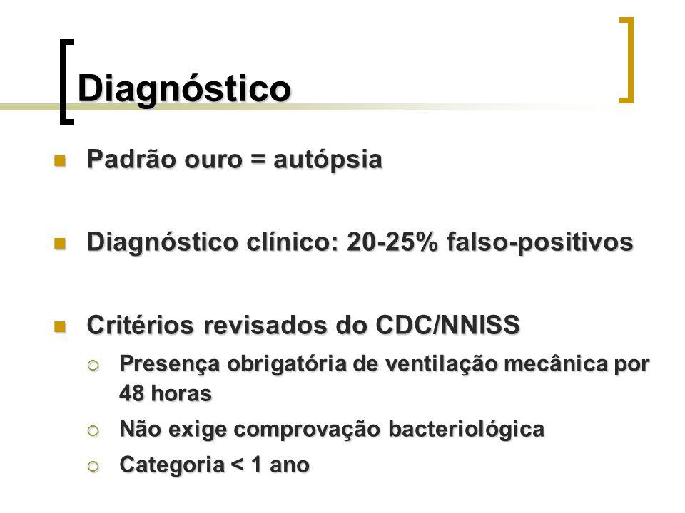Diagnóstico Padrão ouro = autópsia
