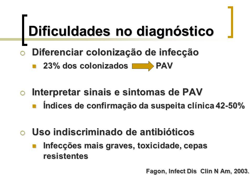 Dificuldades no diagnóstico