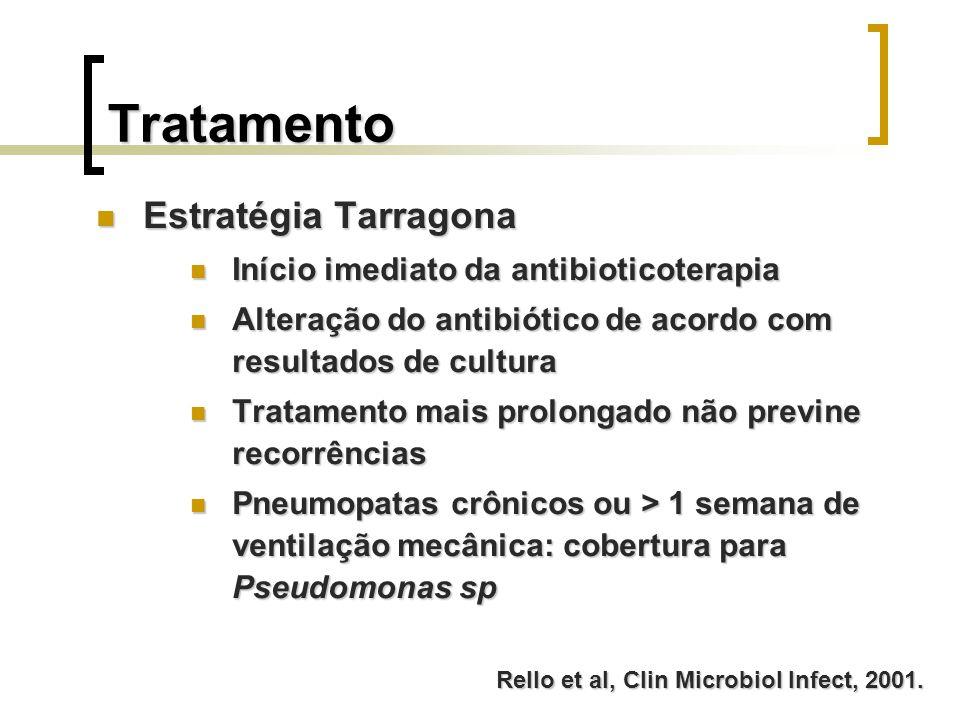 Tratamento Estratégia Tarragona Início imediato da antibioticoterapia