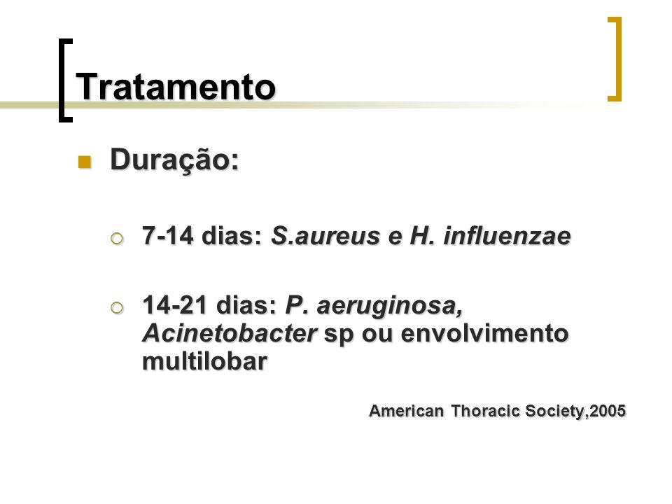 Tratamento Duração: 7-14 dias: S.aureus e H. influenzae