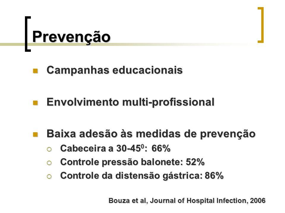 Prevenção Campanhas educacionais Envolvimento multi-profissional