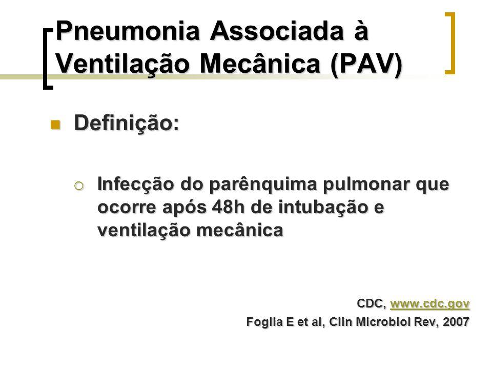 Pneumonia Associada à Ventilação Mecânica (PAV)