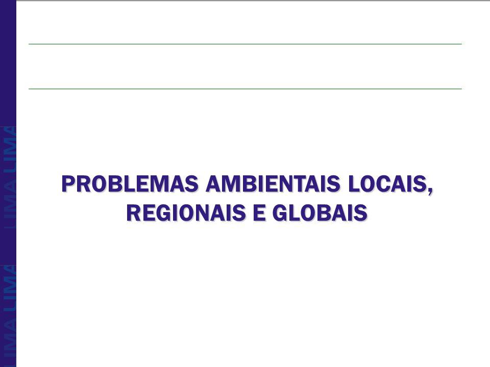 PROBLEMAS AMBIENTAIS LOCAIS, REGIONAIS E GLOBAIS
