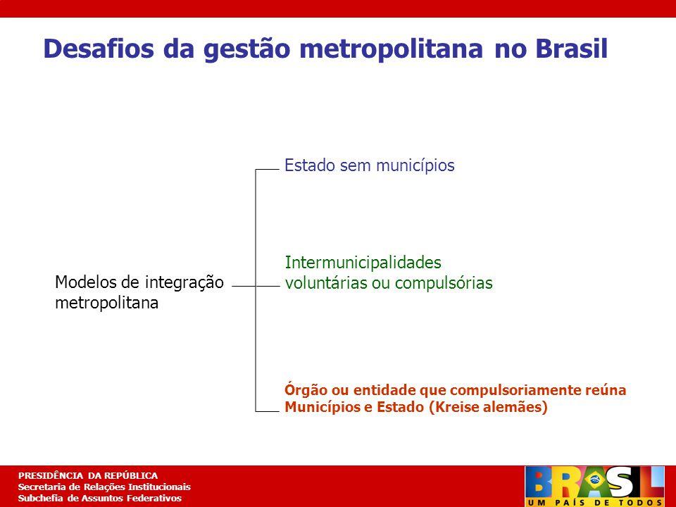 Desafios da gestão metropolitana no Brasil